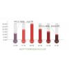 燃气锅炉耗气量可以降低30%—燃气锅炉制造商[曼能节能]